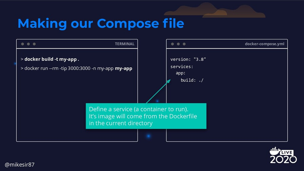 "docker-compose.yml version: ""3.8"" services: app..."