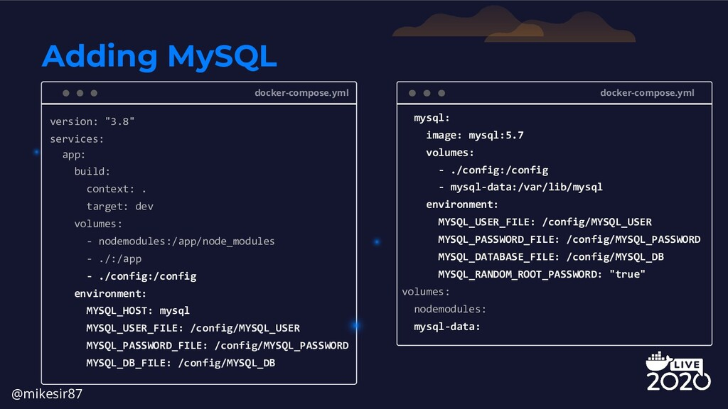 docker-compose.yml mysql: image: mysql:5.7 volu...