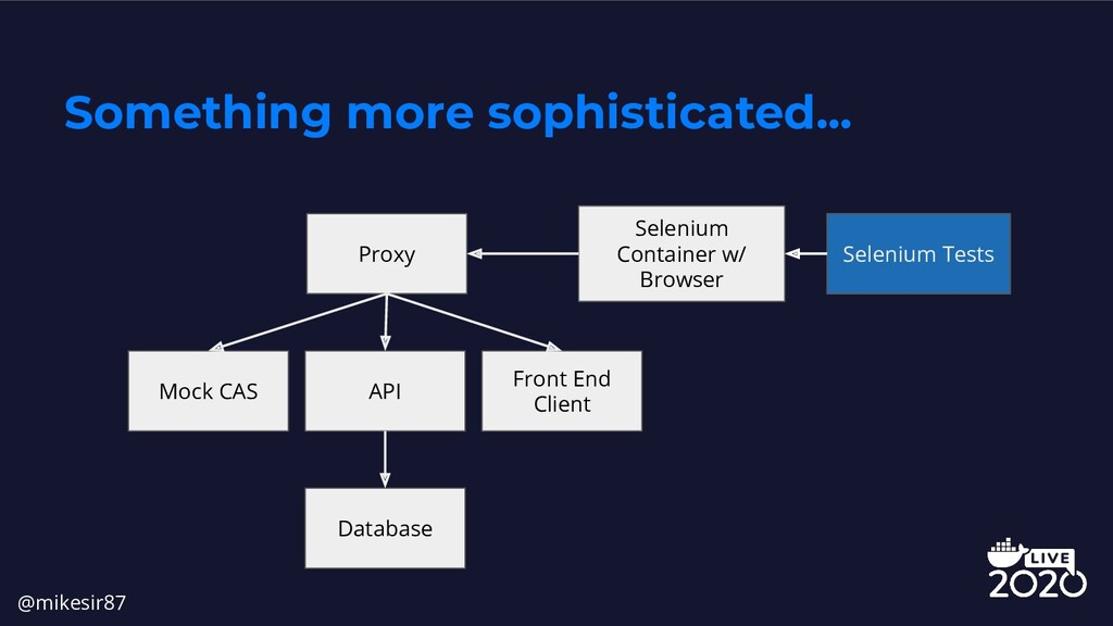 Something more sophisticated... Proxy Front End...
