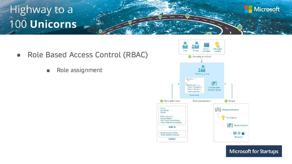 Kerala ● Role Based Access Control (RBAC) ■ Rol...