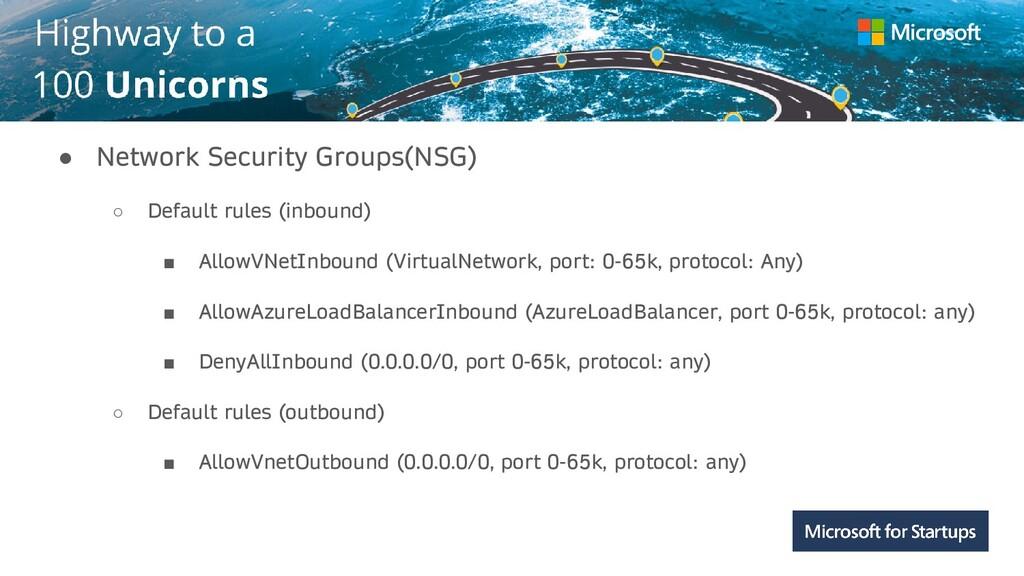 Kerala ● Network Security Groups(NSG) ○ Default...