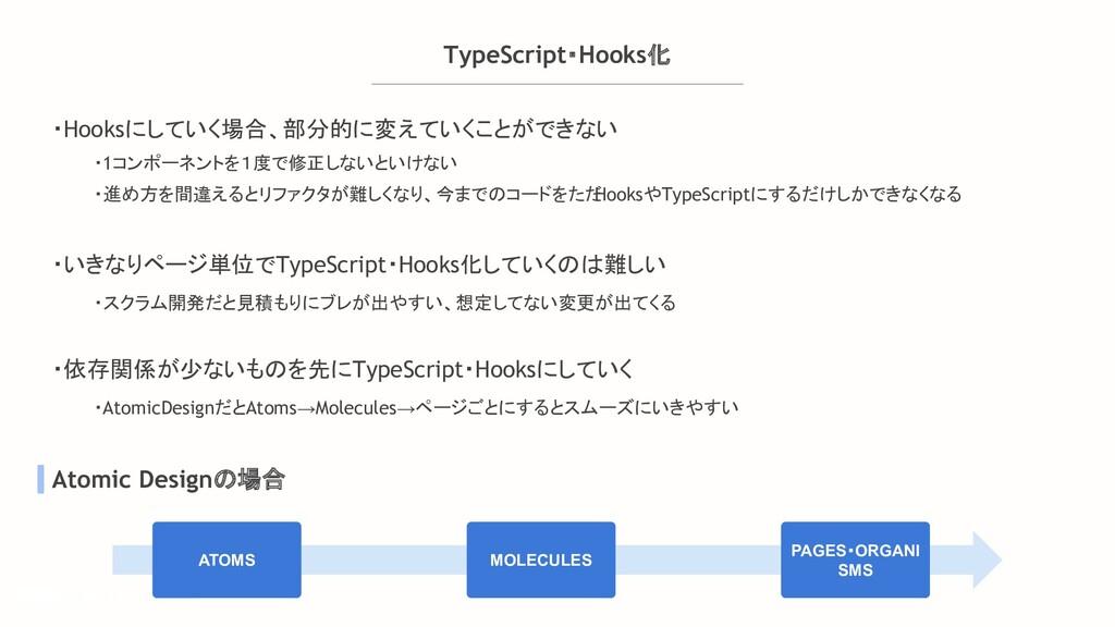 © DMM.com TypeScript・Hooks化 ATOMS Atomic Design...