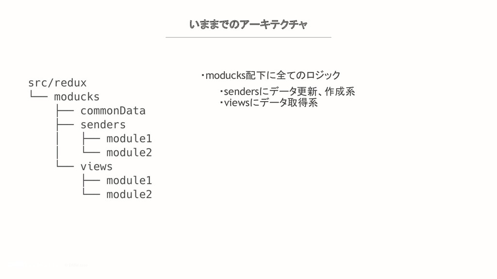 © DMM.com ・moducks配下に全てのロジック ・sendersにデータ更新、作成系...