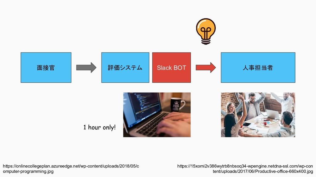 面接官 評価システム 人事担当者 Slack BOT https://15xomi2v386w...