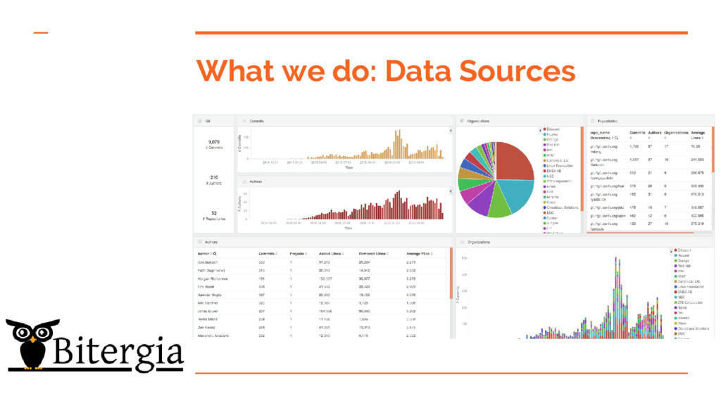 What we do: Data Sources
