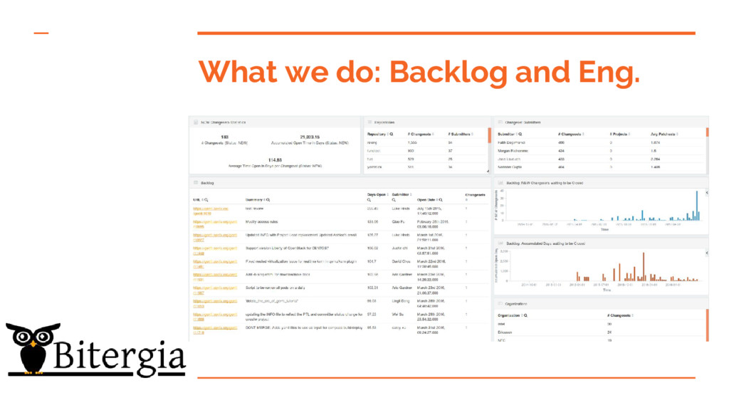 What we do: Backlog and Eng.