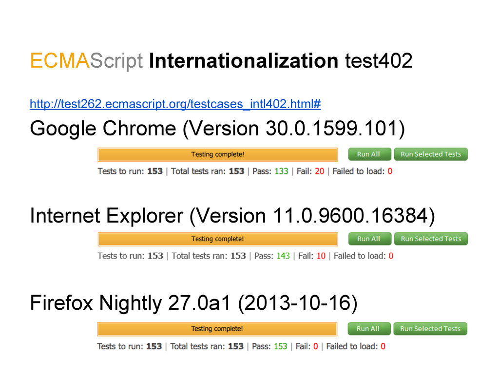 ECMAScript Internationalization test402 http://...