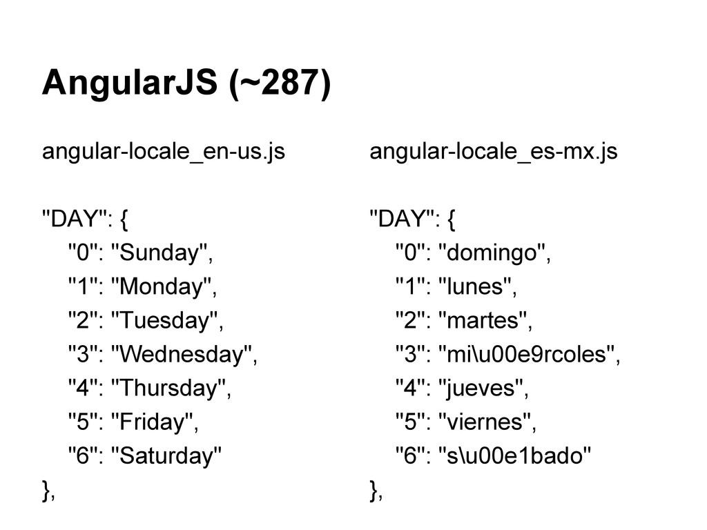 "AngularJS (~287) angular-locale_en-us.js ""DAY"":..."