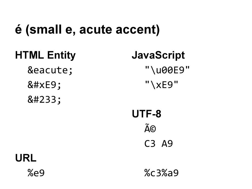 é (small e, acute accent) HTML Entity é ...