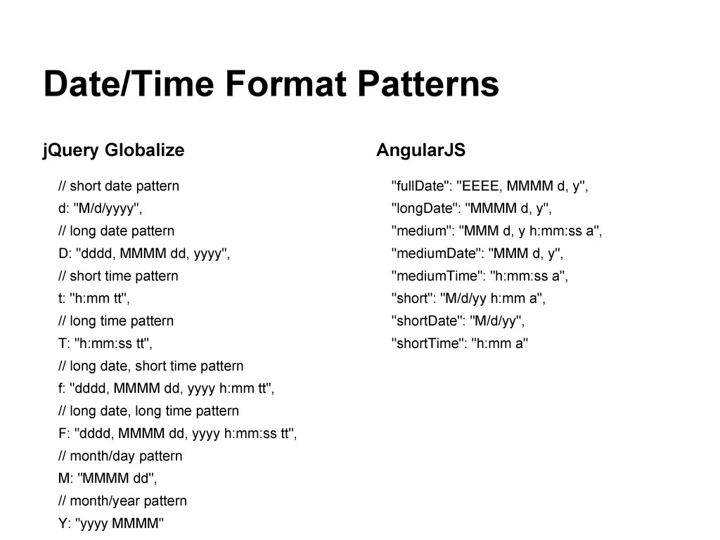Date/Time Format Patterns jQuery Globalize // s...