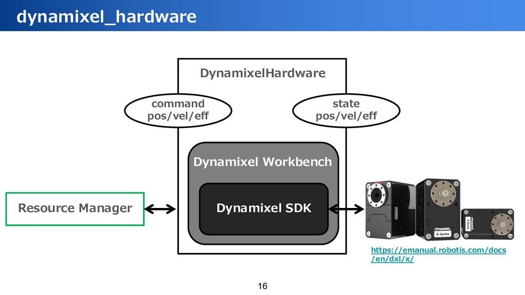 dynamixel_hardware 16 Dynamixel SDK Dynamixel W...