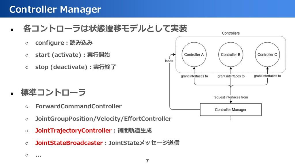 ● 各コントローラは状態遷移モデルとして実装 ○ configure︓読み込み ○ start...