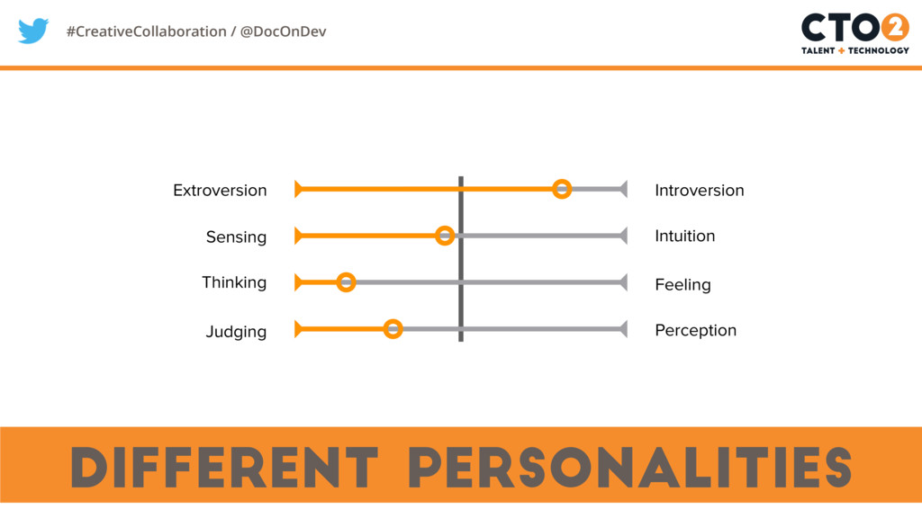#CreativeCollaboration / @DocOnDev different pe...
