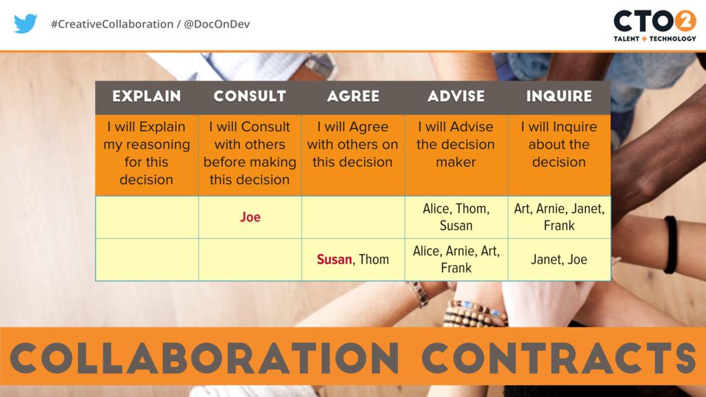 #CreativeCollaboration / @DocOnDev collaboratio...