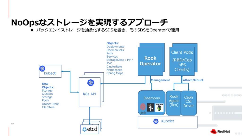 : A M V dc OS ) bNKPR ) /C8D FBD a FBD 8 ( F8D ...