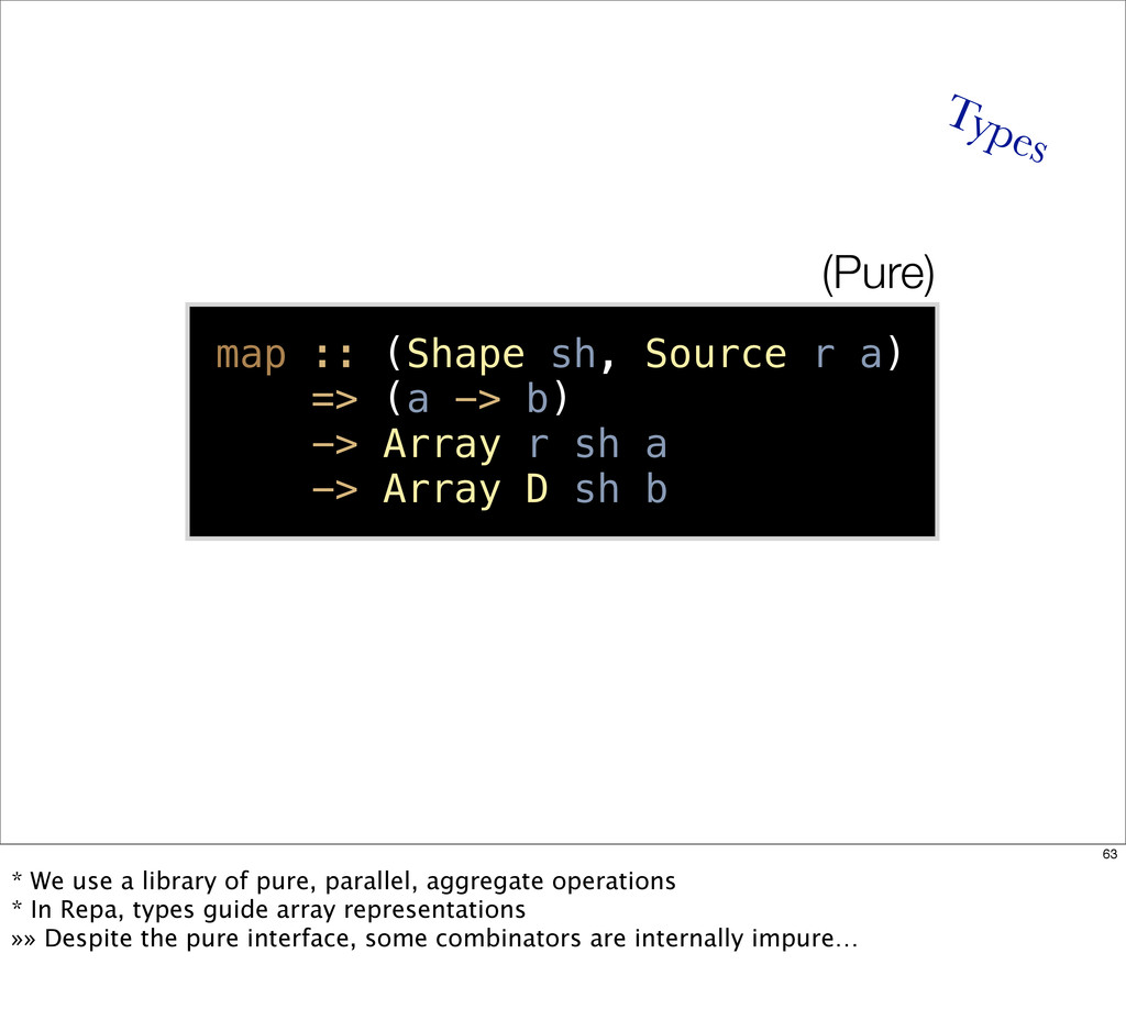 Types map :: (Shape sh, Source r a) => (a -> b)...