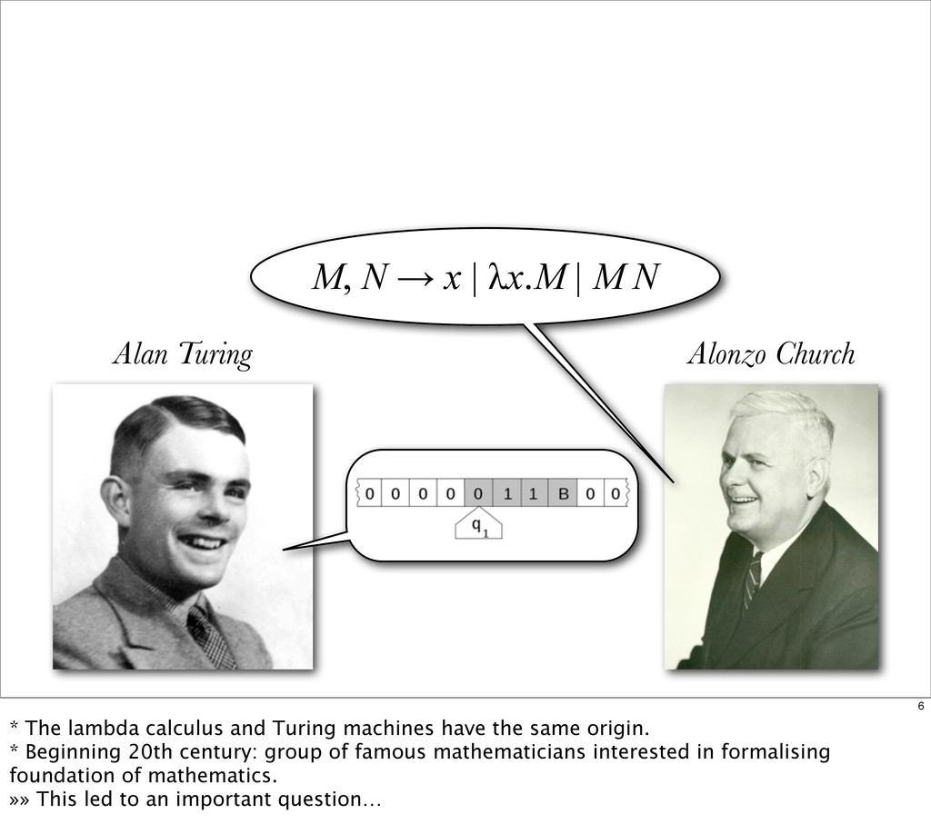 Alonzo Church Alan Turing M, N → x | λx.M | M N...