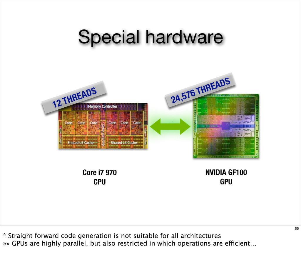 Special hardware Core i7 970 CPU NVIDIA GF100 G...