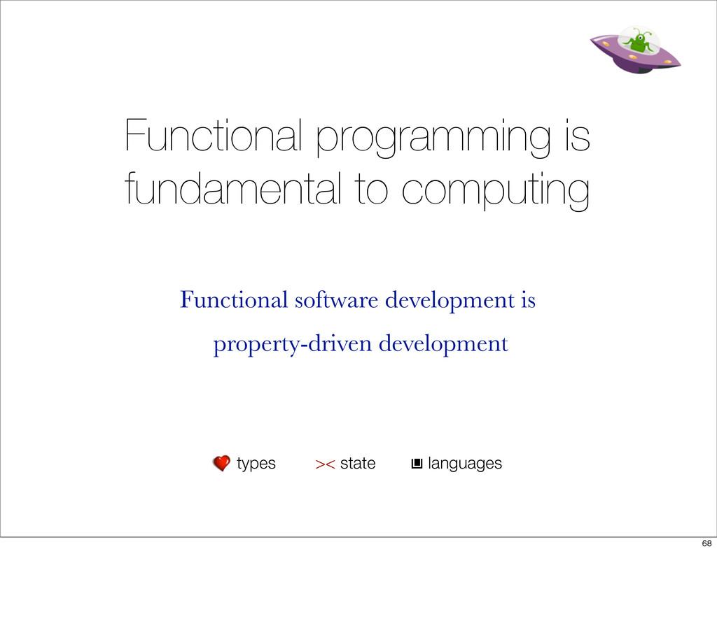 Functional software development is property-dri...