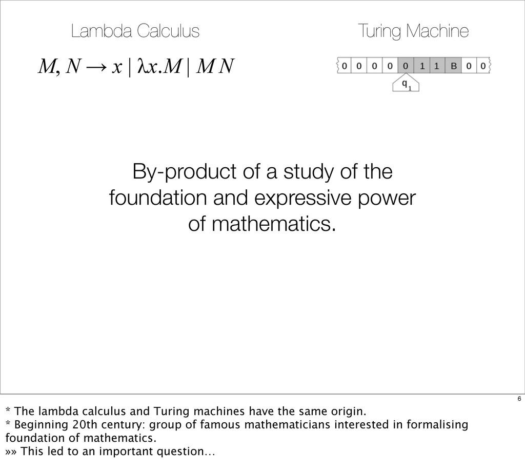 M, N → x | λx.M | M N Lambda Calculus Turing Ma...
