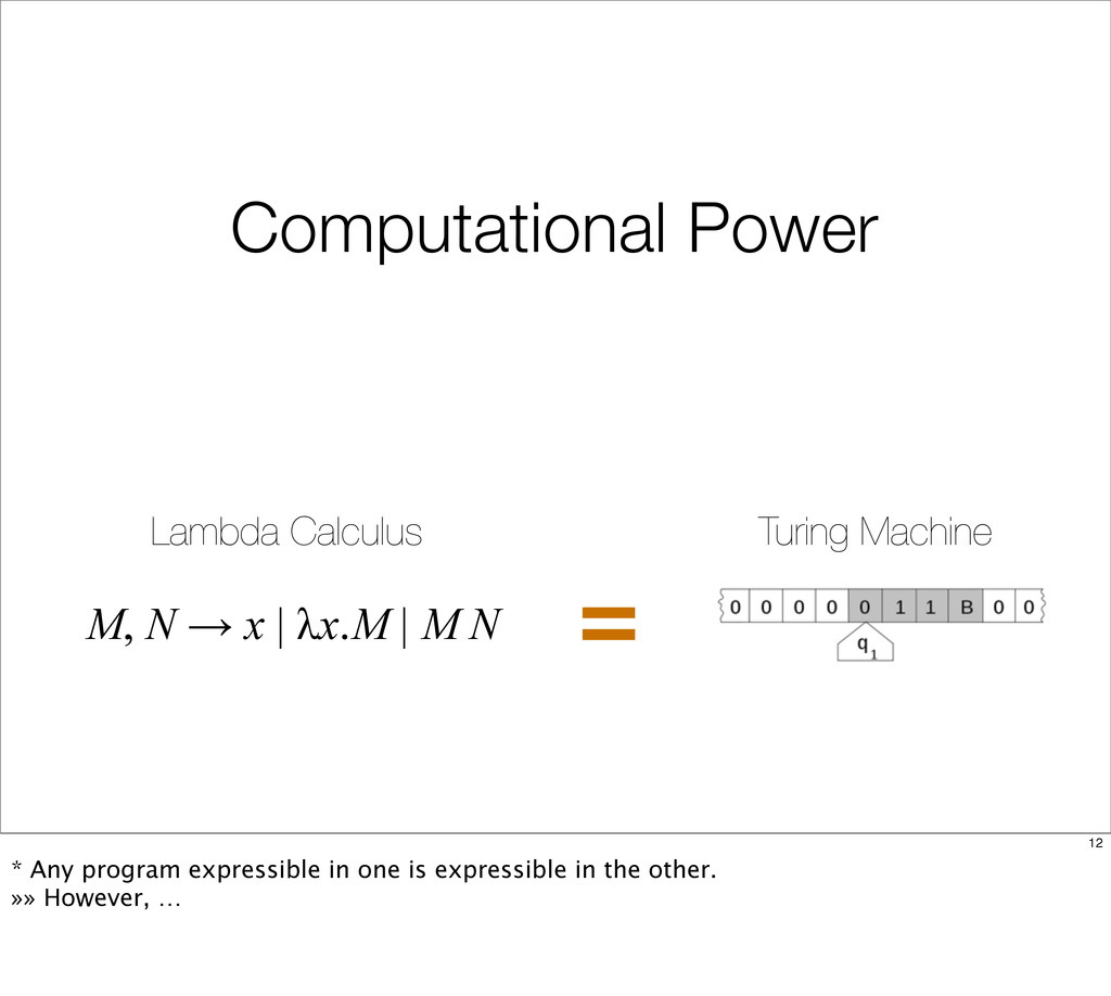 Lambda Calculus Turing Machine M, N → x | λx.M ...