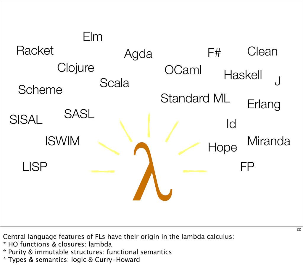 λ Haskell LISP Scheme Clojure Scala Standard ML...