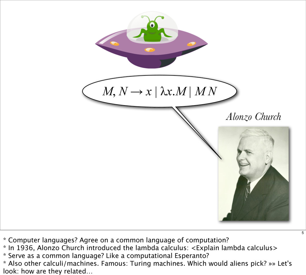Alonzo Church M, N → x | λx.M | M N 5 * Compute...