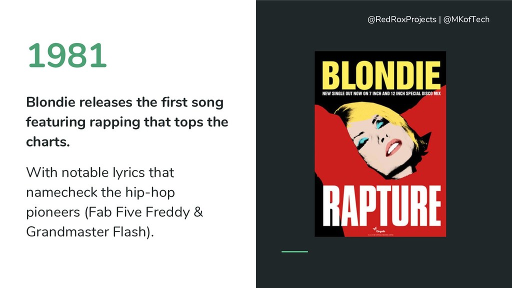 1981 Blondie releases the first song featuring ...