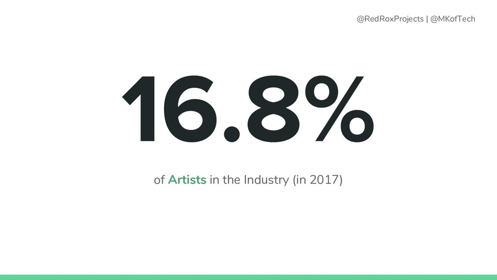 of Artists in the Industry (in 2017) @RedRoxPro...