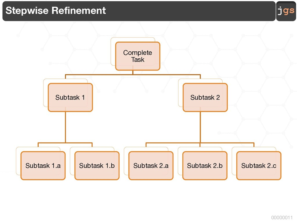 jgs 00000011 Stepwise Refinement Complete Task ...