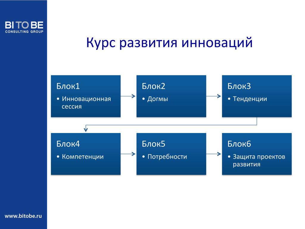 Курс развития инноваций  Блок1  • ...