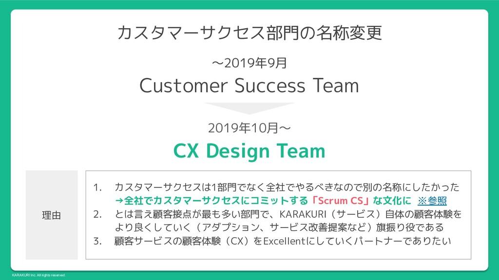 KARAKURI Inc. All rights reserved. カスタマーサクセス部門の...