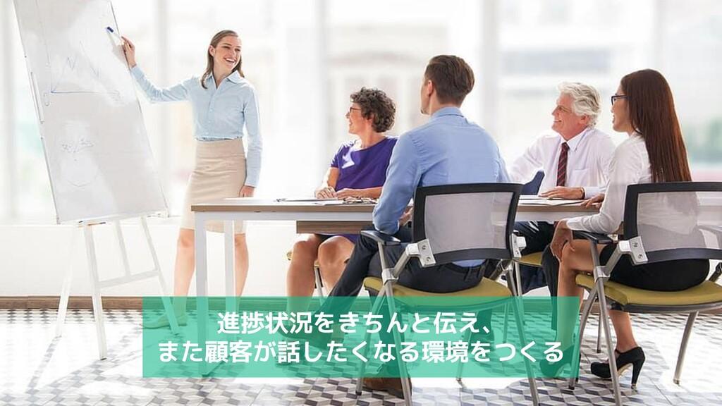 KARAKURI Inc. All rights reserved. 進捗状況をきちんと伝え、...