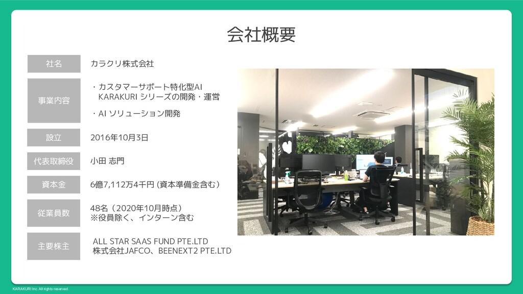 KARAKURI Inc. All rights reserved. 会社概要 社名 事業内容...