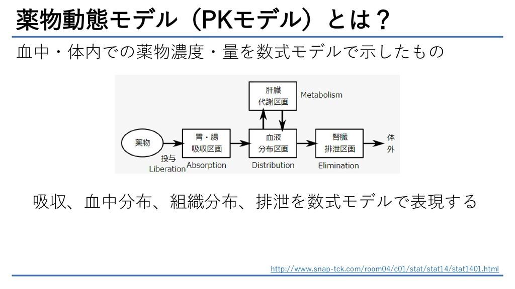 薬物動態モデル(PKモデル)とは? 血中・体内での薬物濃度・量を数式モデルで示したもの 吸収、...