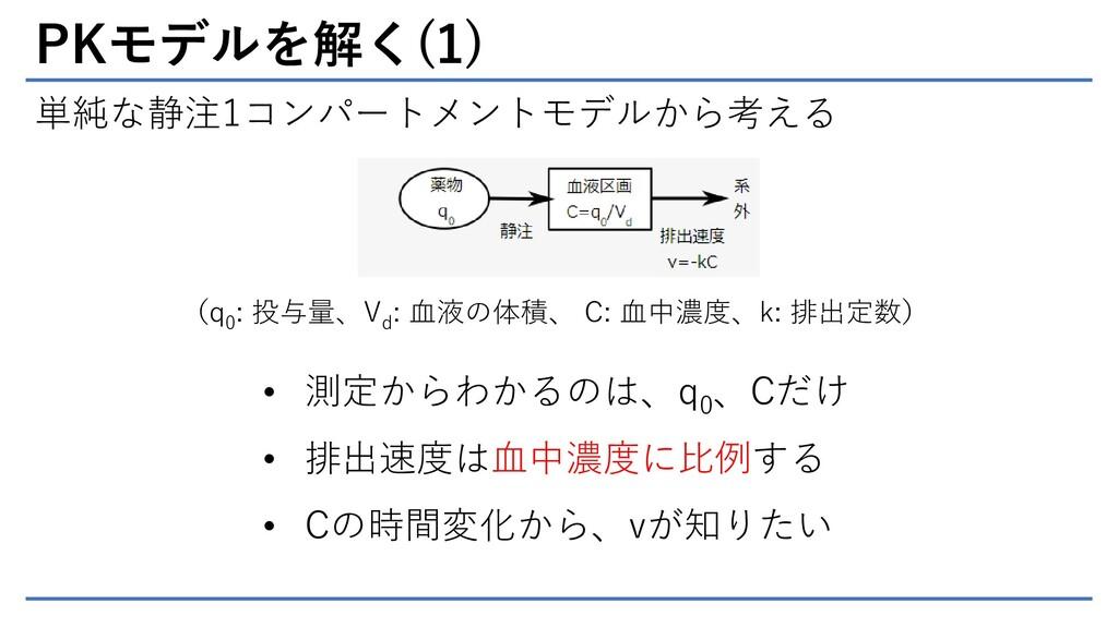 PKモデルを解く(1) 単純な静注1コンパートメントモデルから考える (q 0 : 投与量、V...