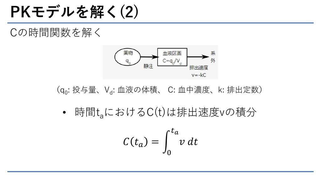 PKモデルを解く(2) Cの時間関数を解く (q 0 : 投与量、V d : 血液の体積、 C...
