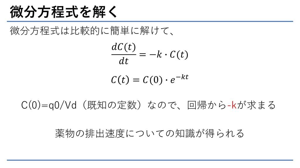微分方程式を解く 𝑑𝐶(𝑡) 𝑑𝑡 = −𝑘 ∙ 𝐶(𝑡) 微分方程式は比較的に簡単に解けて、...