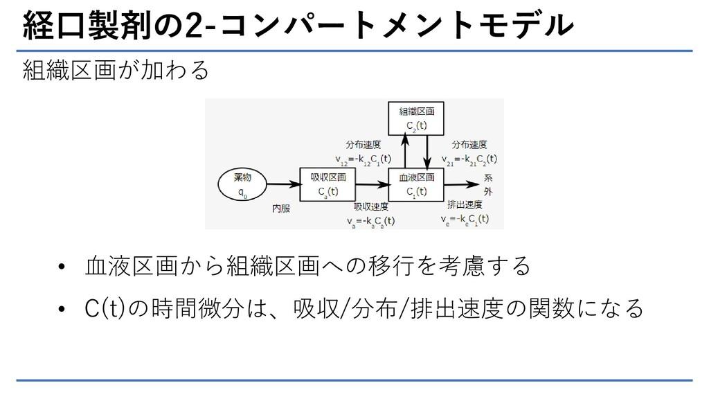 経口製剤の2-コンパートメントモデル 組織区画が加わる • 血液区画から組織区画への移行を考慮...