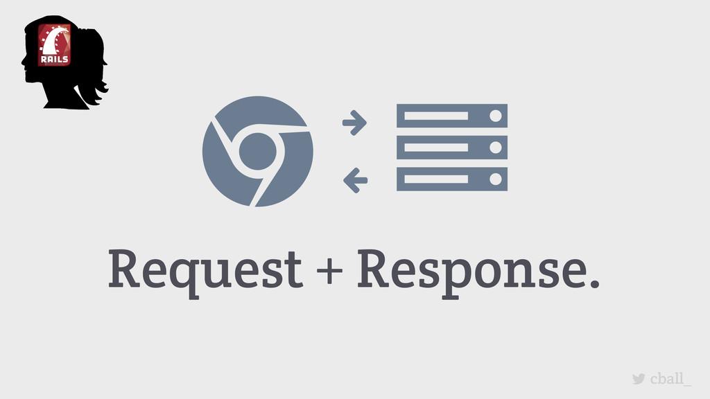 Request + Response. cball_ ɂ Ȑ