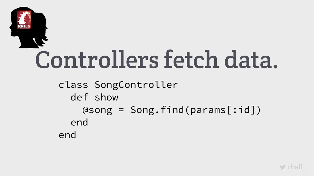 Controllers fetch data. cball_ class SongContro...