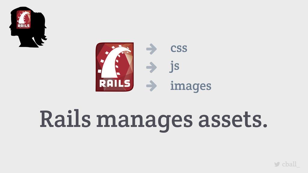 Rails manages assets. cball_ css js images