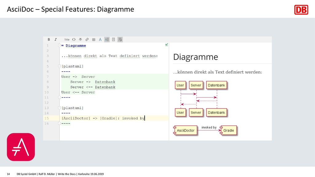AsciiDoc – Special Features: Diagramme DB Syste...