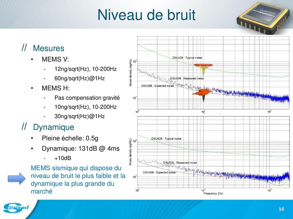 Niveau de bruit Mesures • MEMS V: - 12ng/sqrt(H...