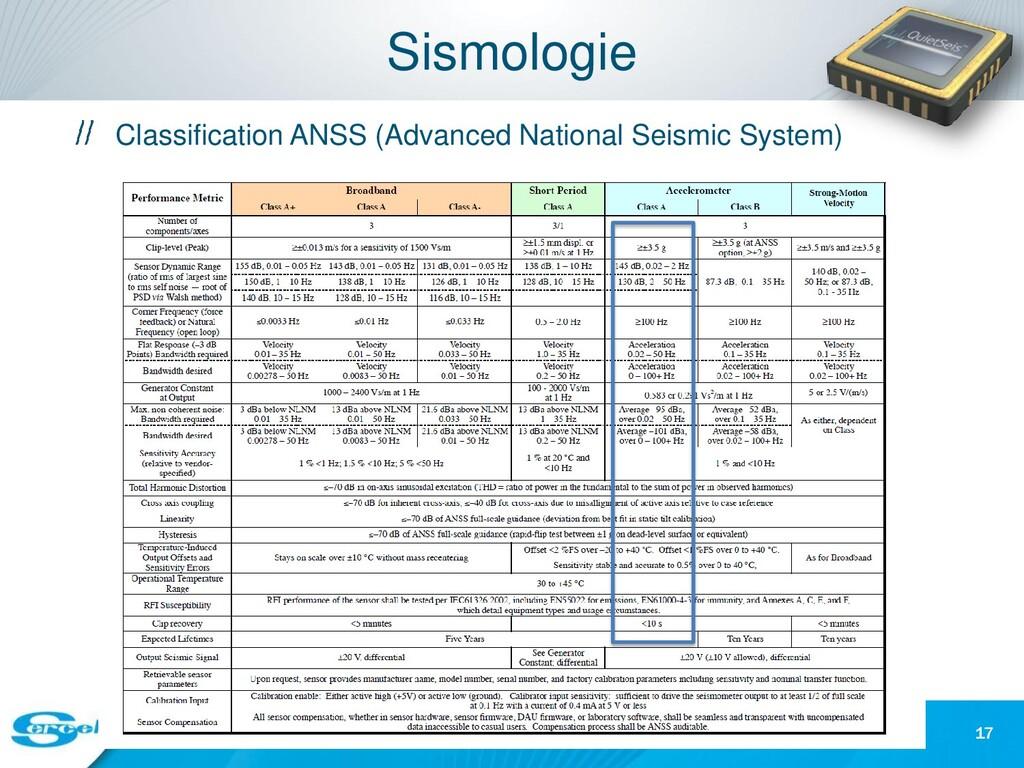 Sismologie Classification ANSS (Advanced Nation...