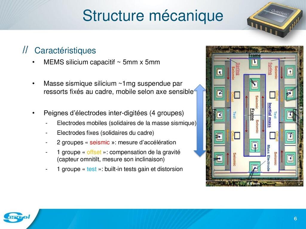 Structure mécanique Caractéristiques • MEMS sil...