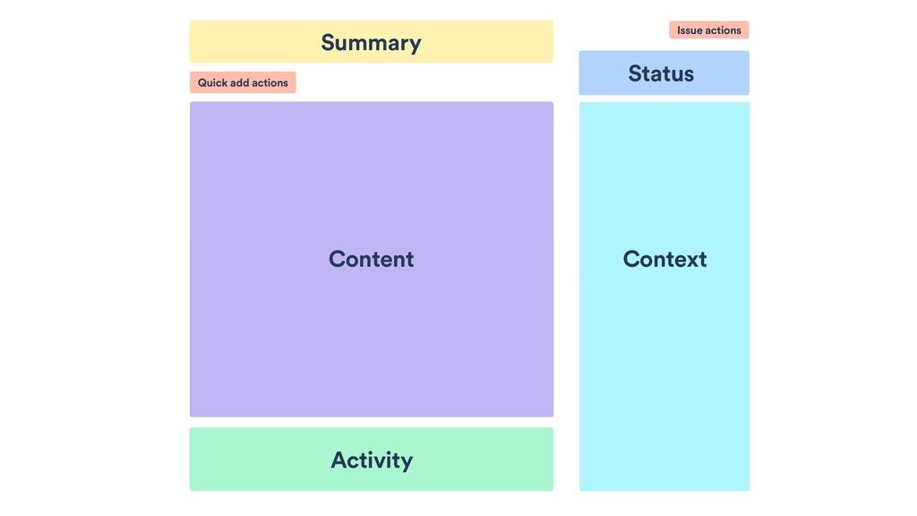 Content Context Status Activity Summary Quick a...