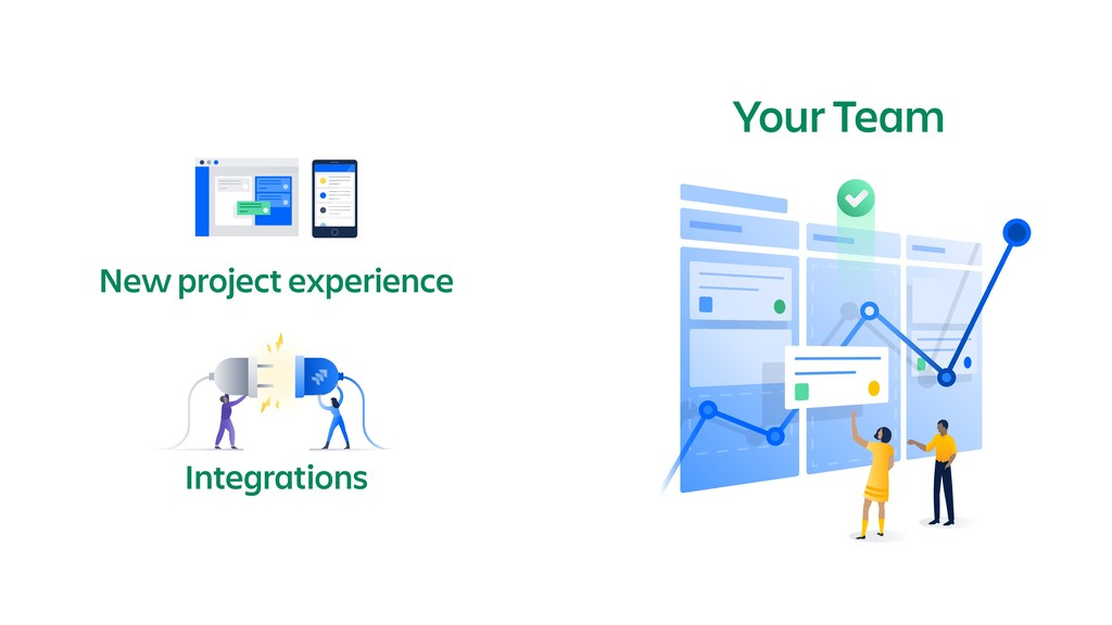 Your Team New project experience Integrations