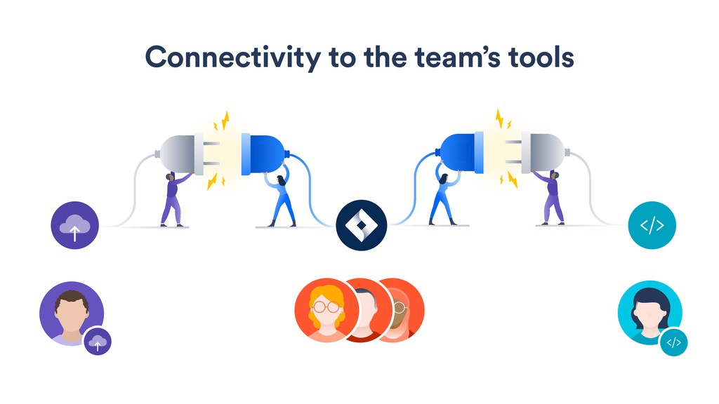 Connectivity to the team's tools