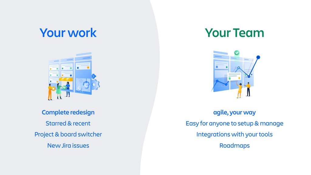 Your work Your Team Complete redesign Starred &...
